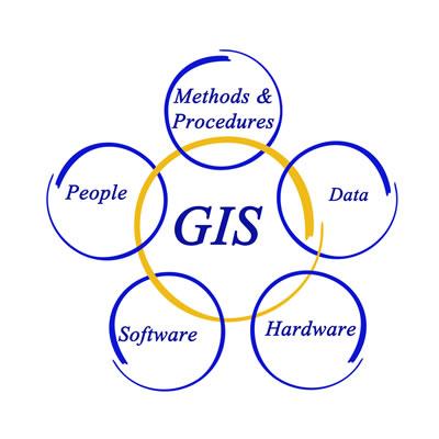 4ii GIS – IC