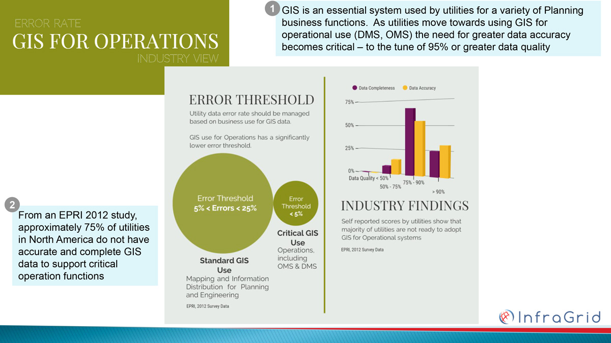 gis_operations